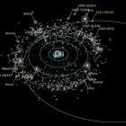 RR245: Astronomen entdecken neuen Zwergplaneten