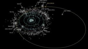 Umlaufbahn von RR245: Mitte der 2090er Jahre am sonnennächsten Punkt