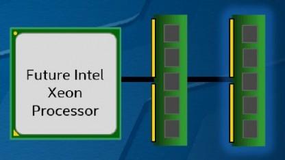 DDR5 soll bis 2020 verfügbar sein.