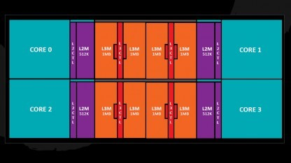 Ein 4-Kern-Block mit Zen-Architektur