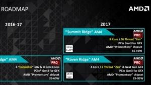 Angebliche AMD-Roadmap mit Raven Ridge