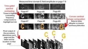 Blick ins Buch durch den Einband: dünne Beschichtungen untersuchen