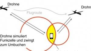 Handys lassen sich mit Hilfe von Drohnen recht genau orten.