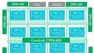 Blockdiagramm mit Corelink CMN-600
