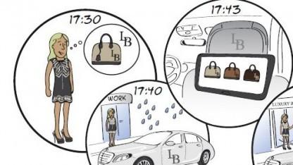 In der vernetzten Welt von morgen holen die Läden ihre Kunden mit autonomen Autos ab.