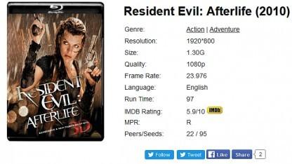 Illegaler Download des Films