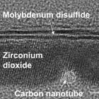 Wissenschaftliche Sensationen: Der 1-Nanometer-Transistor, der keiner ist