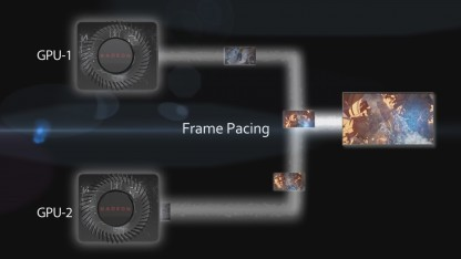 Frame Pacing verringert Mikroruckler.