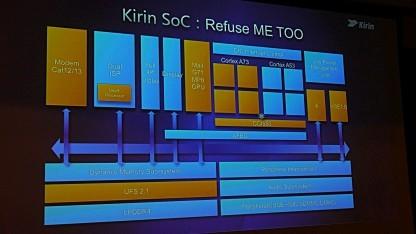 Blockdiagramm des Kirin 960