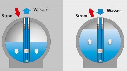 Projekt Stensea: 30 Meter große Kugeln in 700 Metern Wassertiefe