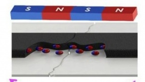Selbstheilende Tinte: drei Millimeter langen Riss schließt sich