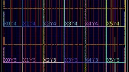 Floorplan eines FPGAs