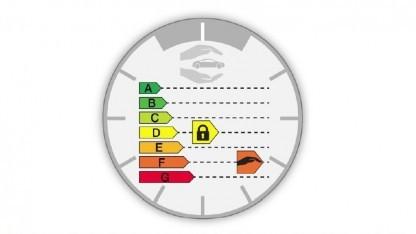 Eine solche Grafik soll die Nutzer über die Datenschutzstandards ihrer Autos informieren.