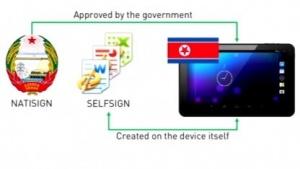 Das nordkoreanische Tablet Woolim lässt dem Nutzer nur wenig Freiheiten.