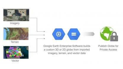 Mit GEE können eigene Karten und digitale Globen erstellt werden.