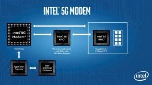 Gold Ridge ist Intels erstes 5G-Modem.
