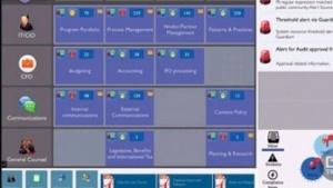 Agile 3 bietet ein Dashboard für die übersichtliche Darstellung von sensiblen Daten.