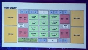 Blockdiagramm von Intels Lake Crest