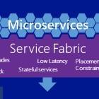 Azure Service Fabric: Microsoft legt wichtige Cloud-Werkzeuge offen