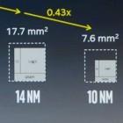Moore's Law: Hyperscaling soll jedes Jahr neue Intel-CPUs sichern