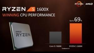 AMD sieht den 1600X vor dem 7600K