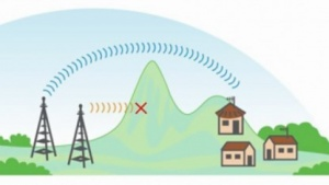 Gram Marg will indische Dörfer über TV White Spaces ans Internet anbinden.