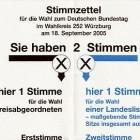Bundestagswahl: Selfies in der Wahlkabine sind ab sofort verboten