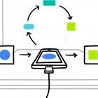 Gboard: Googles KI lernt auf Millionen Smartphones gleichzeitig
