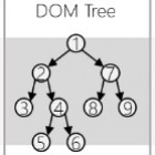 Microsoft: Umbau am DOM-Tree beschleunigt Edge-Browser