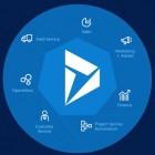 Microsoft: Mit LinkedIn Mitarbeiter und Leads finden