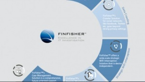 Finfisher soll einen 0-Day-Exploit genutzt haben.