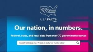 Steve Ballmer sammelt statistische Daten über die USA.