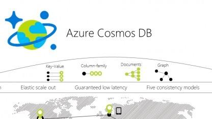 Die Azure CosmosDB soll weltweit verfügbar sein.
