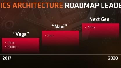 Die aktualisierte AMD-Roadmap für Grafikchips