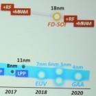 Auftragsfertiger: Samsung erweitert Roadmap bis 4 nm plus EUV