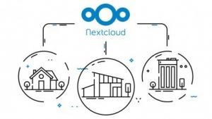 Nextcloud 12 bringt das sogenannte Global Scale.