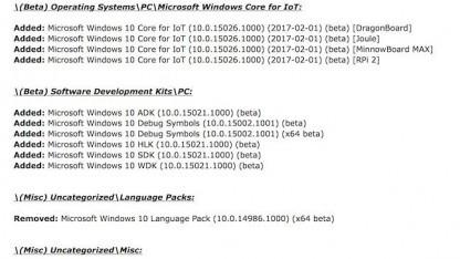 Windows-10-Quellcode war vorübergehend im Netz verfügbar