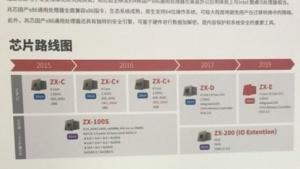 Roadmap inklusive ZX-E