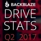 Backblaze: Verbraucher-HDDs nicht schlechter als Enterprise-Modelle