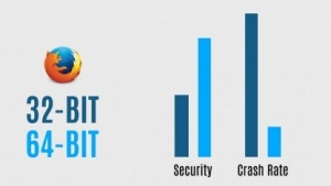 Mozillas Bebilderung nutzt etwas eigenwillige Skalen.