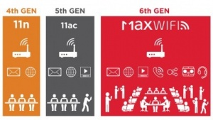 Broadcom kündigt seine sechste WLAN-Generation an.