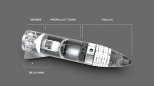 Das neue BFR Raumschiff ist deutlich kleiner und einfacher als das Alte.
