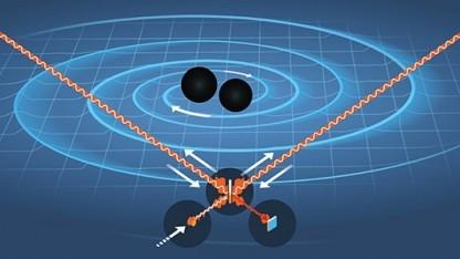 Nachweis von Gravitationswellen