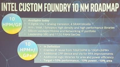 10HPM ist für Smartphone-SoCs gedacht.