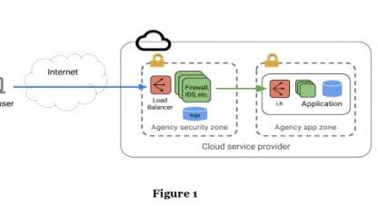 Bericht empfiehlt neue Cloud-Strategie für US-Behörden.