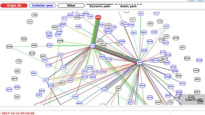 BGP-Hijacking: Traffic von Google, Facebook & Co. über Russland ...