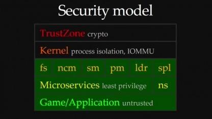 Das Sicherheitsmodell der Switch kann an verschiedenen Stellen ausgehebelt werden.