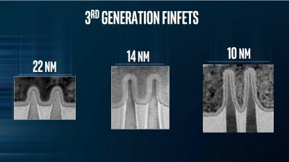 Der Schritt von 14 nm auf 10 nm dauert lange.