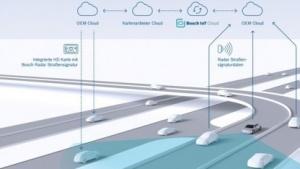 So stellt sich Bosch das vernetzte Fahren vor.