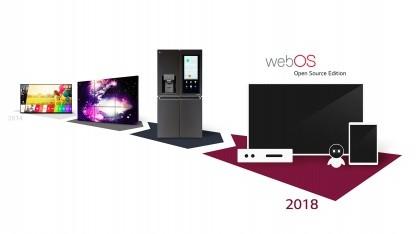 LGs Plan für WebOS: vom System für Smart-TVs zum Alleskönner